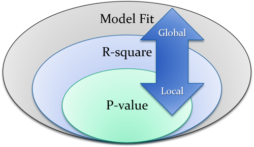 Structural Equation Modeling - StatWiki